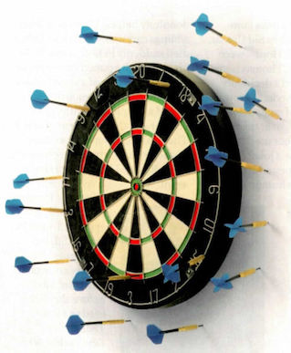 Dartboard with darts that have missed